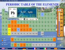 Periodic Table of The Elements screenshot